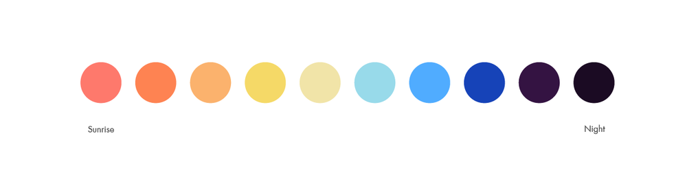Sun/sky color palette