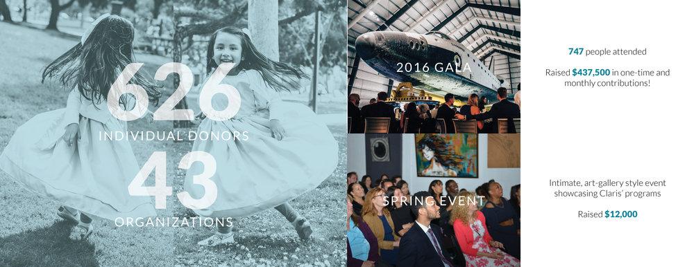 claris-annual-report-201712.jpg