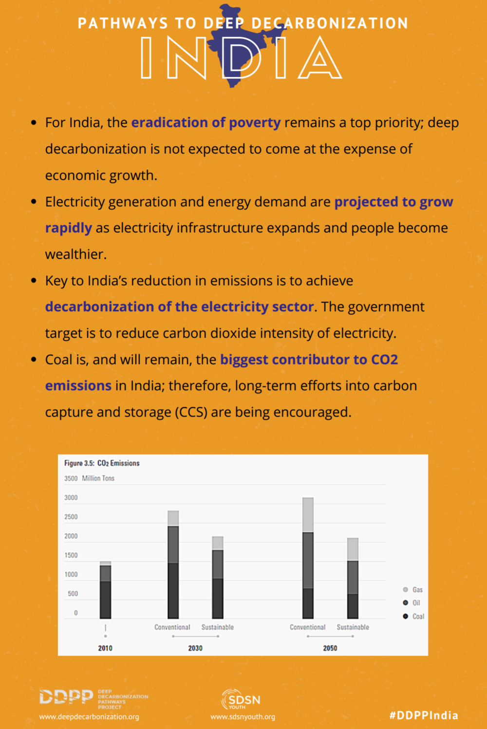 Click the image to read the report on India