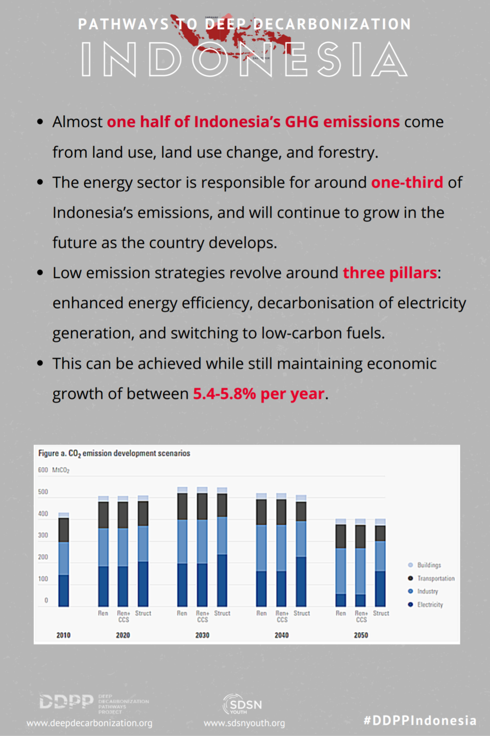 Click the image to read the report on Indonesia