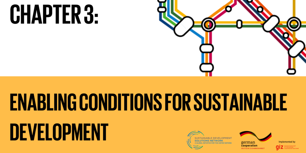 "Chapter 3: Enabling Conditions for Sustainable Development - ""….the localization of the 2030 Agenda is not the implementation of a global or national agenda at local level; but rather building adequate conditions at local level to achieve the global goals."" [40]."