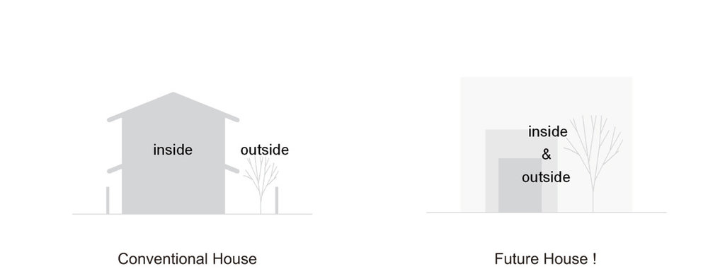 N House Concept