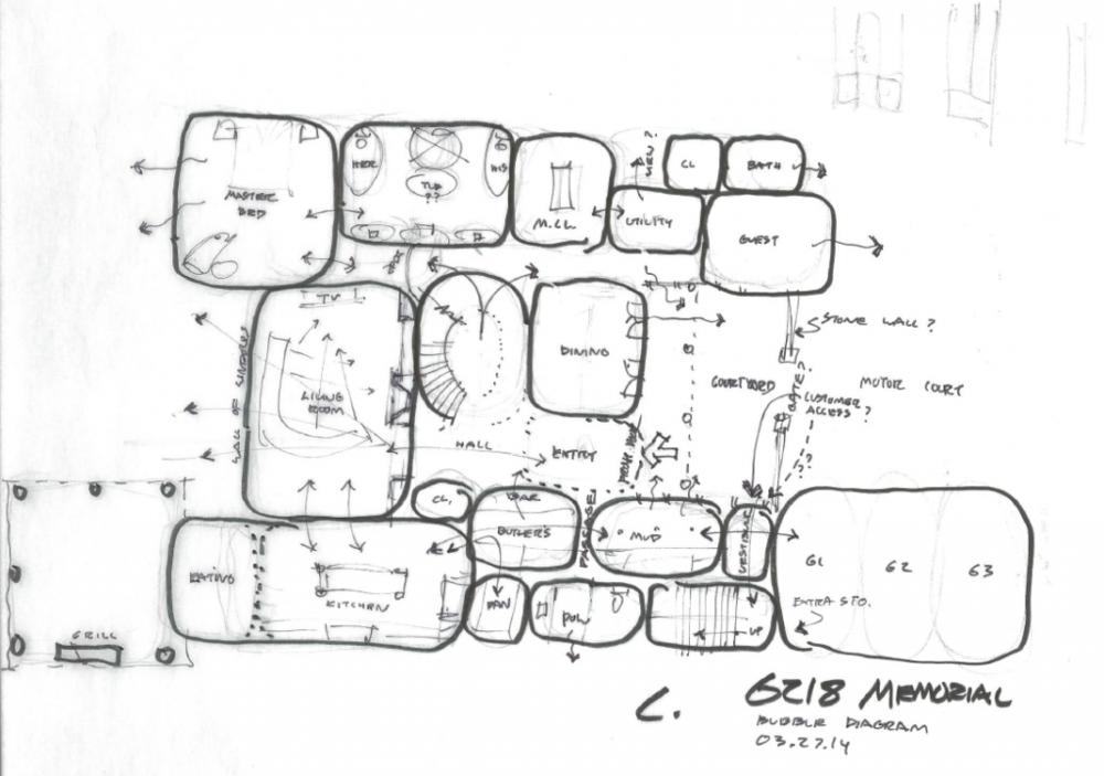 bubble diagram - space planning
