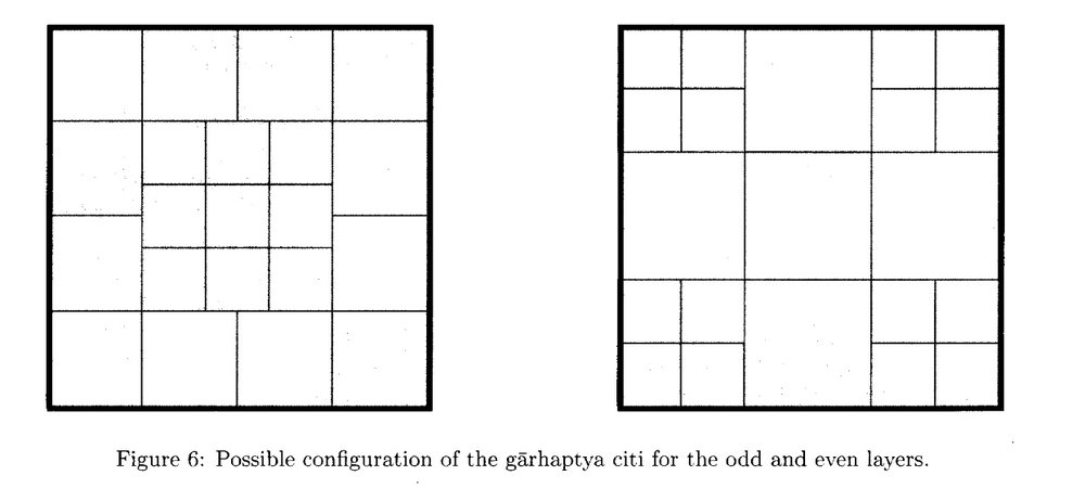 Garhapatya Chiti schematic as explained by John F Price-by John F Price-VedicAltar.jpg