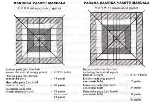 Manduka8x8+Paramasaayika9x9.jpg