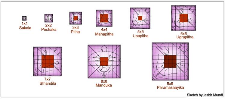 VastuPurusha_1-81.png