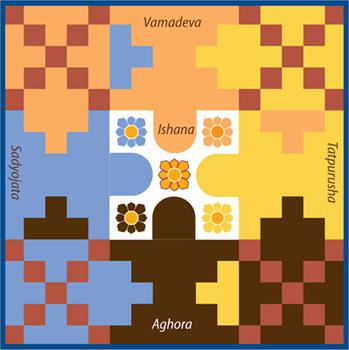 Gau˘latĄ-Mandala-The five lotuses in different colours represents the five elements-színes.jpg