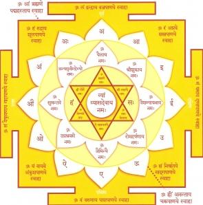 Bhuvaneswari Yantra-yw.jpg
