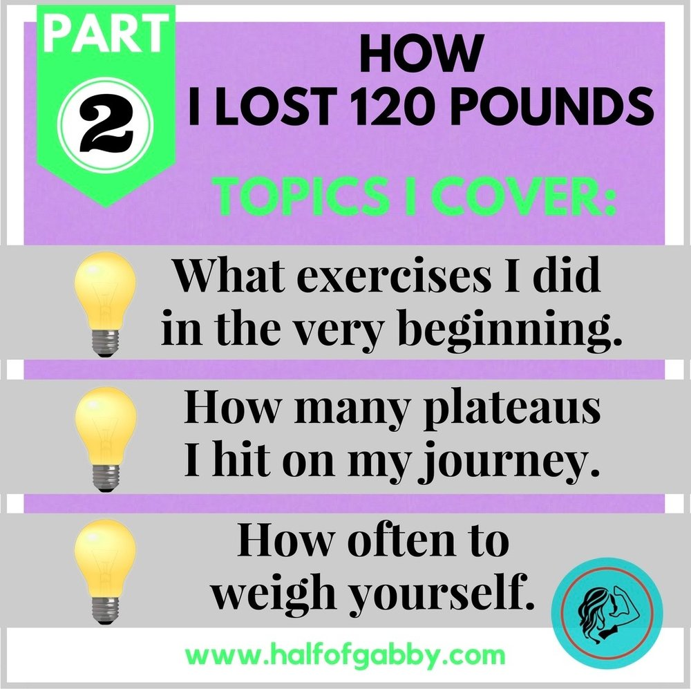How I Lost 120 Pounds: Part 2