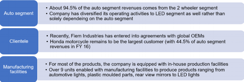 Fiem Industries Key considerations.png