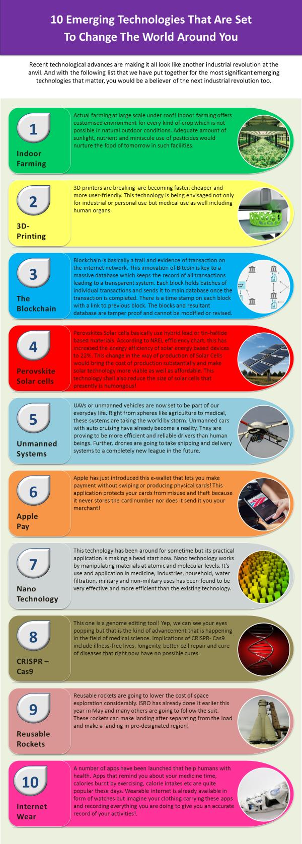 Ten Emerging Technologies