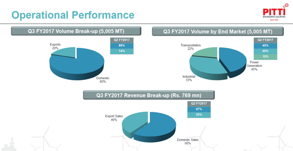 Pitti Laminations Q3FY17 Operational performance.png