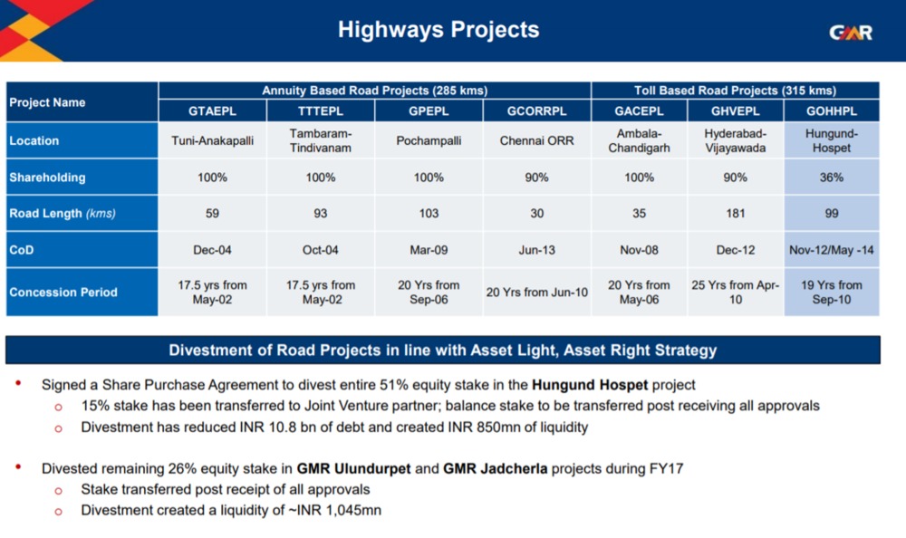 GMR Urban Infra Business Q1FY18.png
