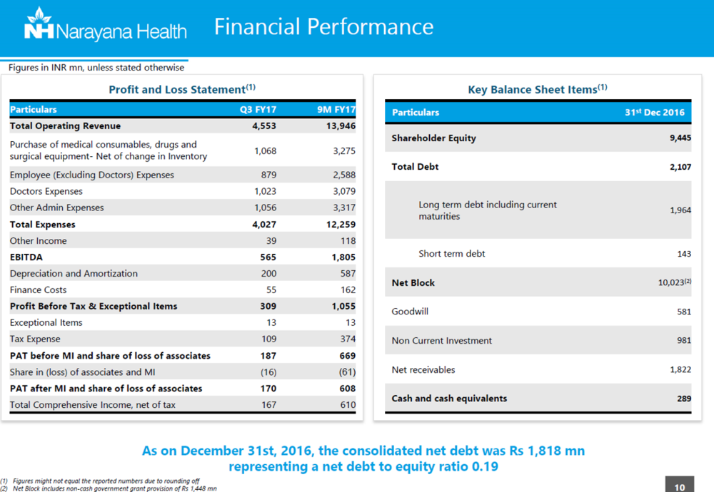 Narayana Health Q3FY17 Financial Performance.png