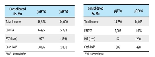 Jain Irrigation Financials Q3FY17.jpg