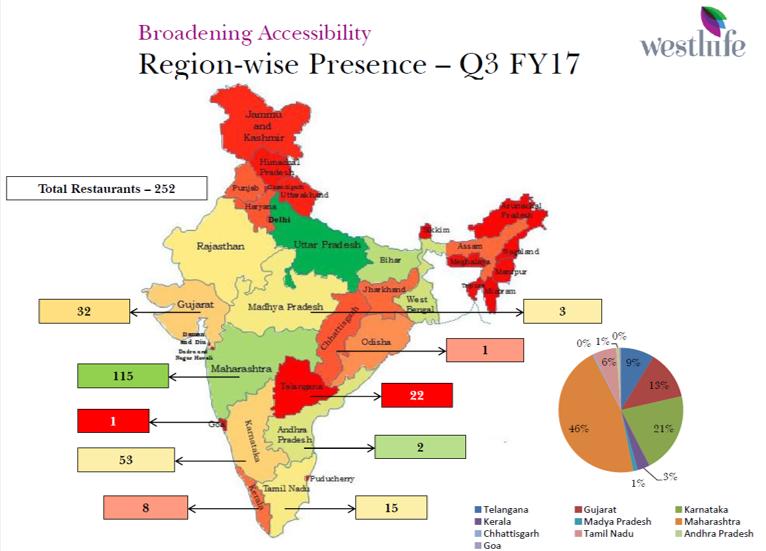 Westlife regionwise presence Q3FY17.png