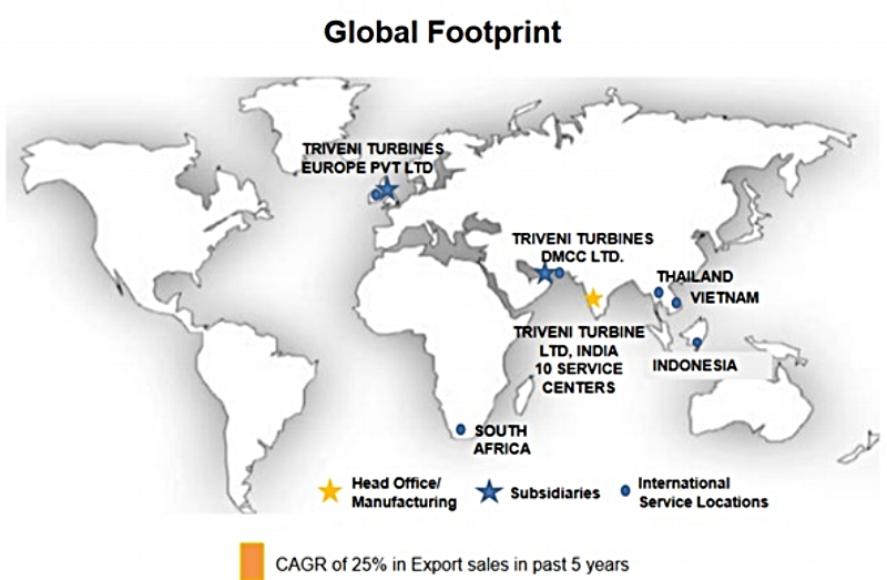 Global Footprint - 600X.jpg