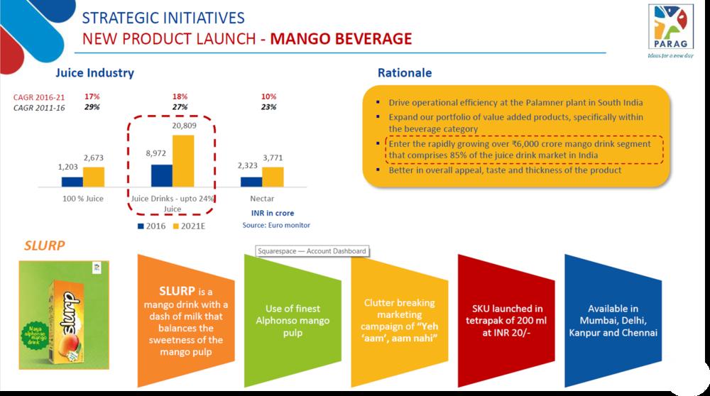 Mango Slurp Q1FY18.png
