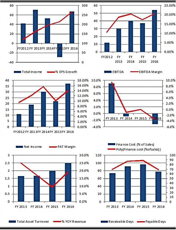 Financial Charts- 600X.jpg
