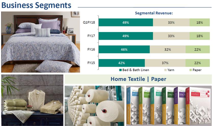 Trident Q1FY18 Segmental Revenue.png