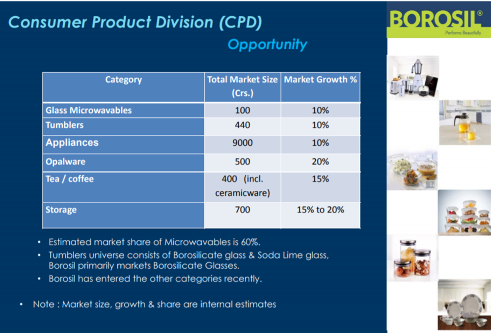 Borosil CPD Q2FY18.png