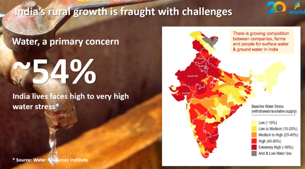 Indias Water Opportunity.png