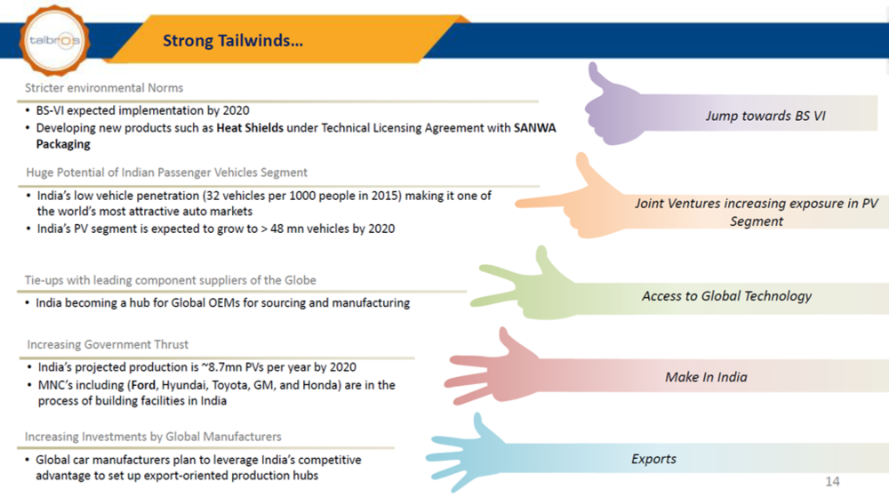 Industry overview Talbros.png