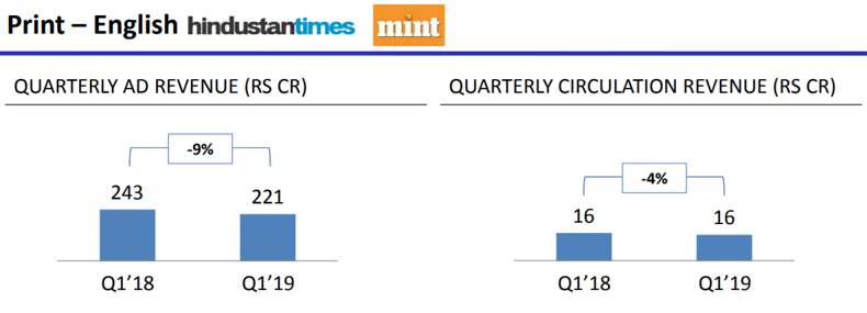HT Media Q1FY19 Print English.png