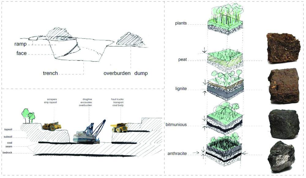 22493436-coal_concepts-01.jpg