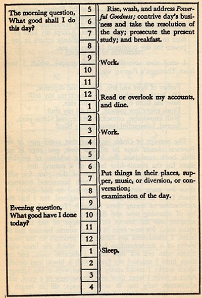 (Fun Fact: This was inspired by Benjamin Franklin's actual daily schedule, shown here.)