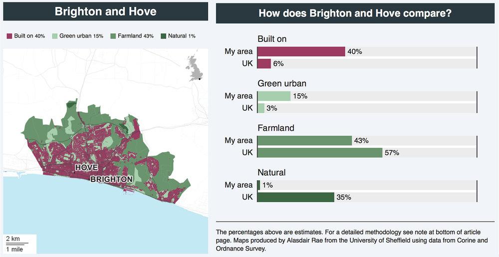 Brighton stats.jpg