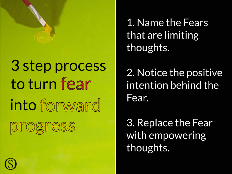 3-step-fear-process