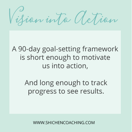 Vision into Action Quote 3 by Shi Chen