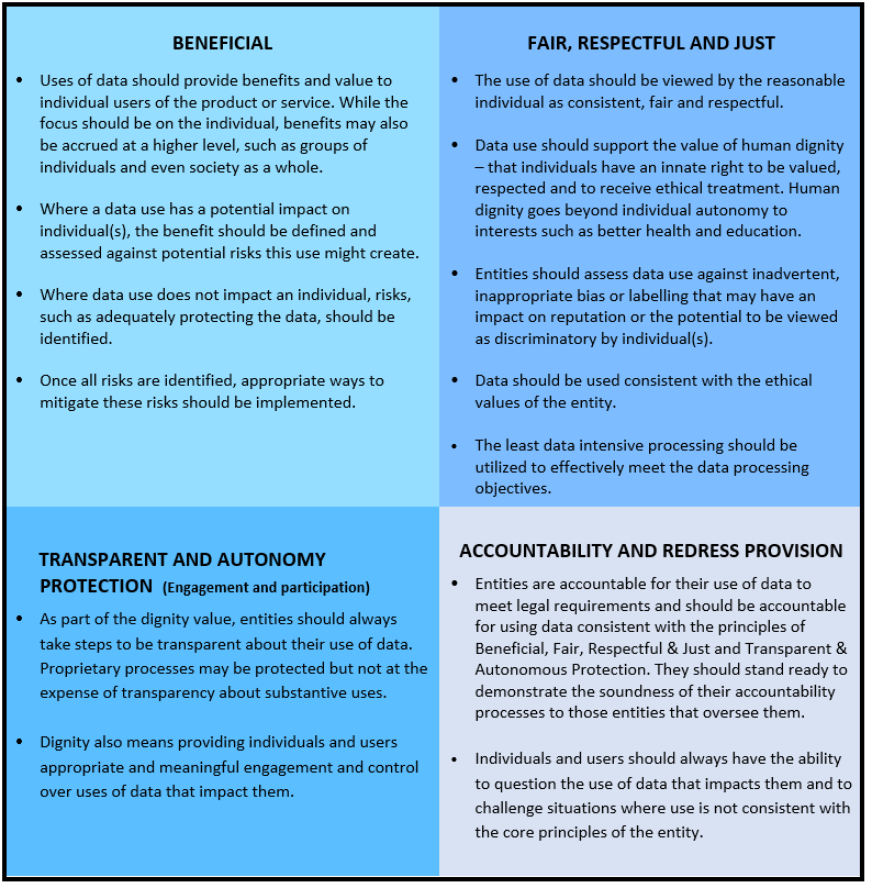 ethical table Ethical leadership at cincom systems 836 words | 3 pages ethical leadership at cincom systems introduction the two aspects of what organizations are doing to create an ethical climate and what they could be doing to augment and incrementally the ethical foundations of an enterprise are discussed in this analysis.