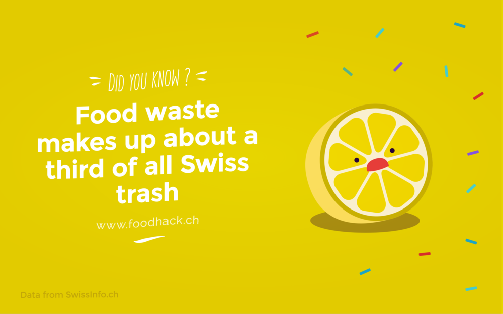 Food waste makes up about a third of all Swiss trash