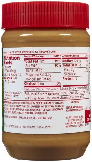Peanut Butter label #1