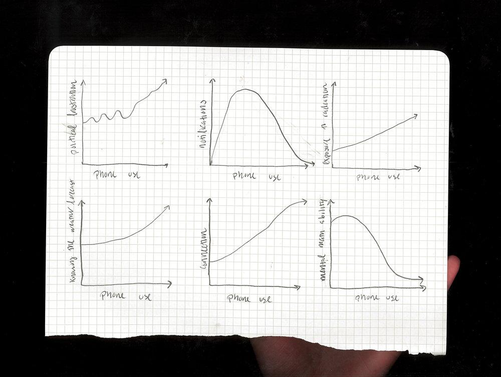 Argiro_Phone_Graphs_1.jpg