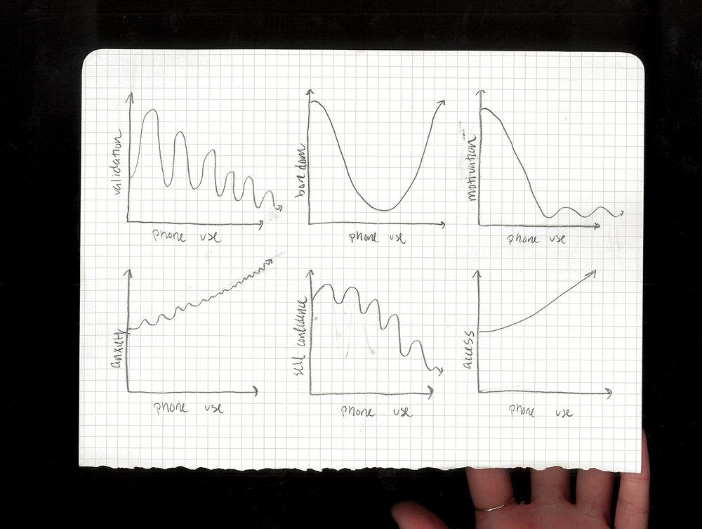 Argiro_Phone_Graphs_4.jpg