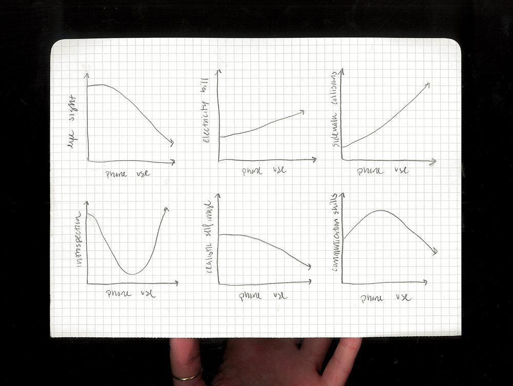 Argiro_Phone_Graphs_3.jpg
