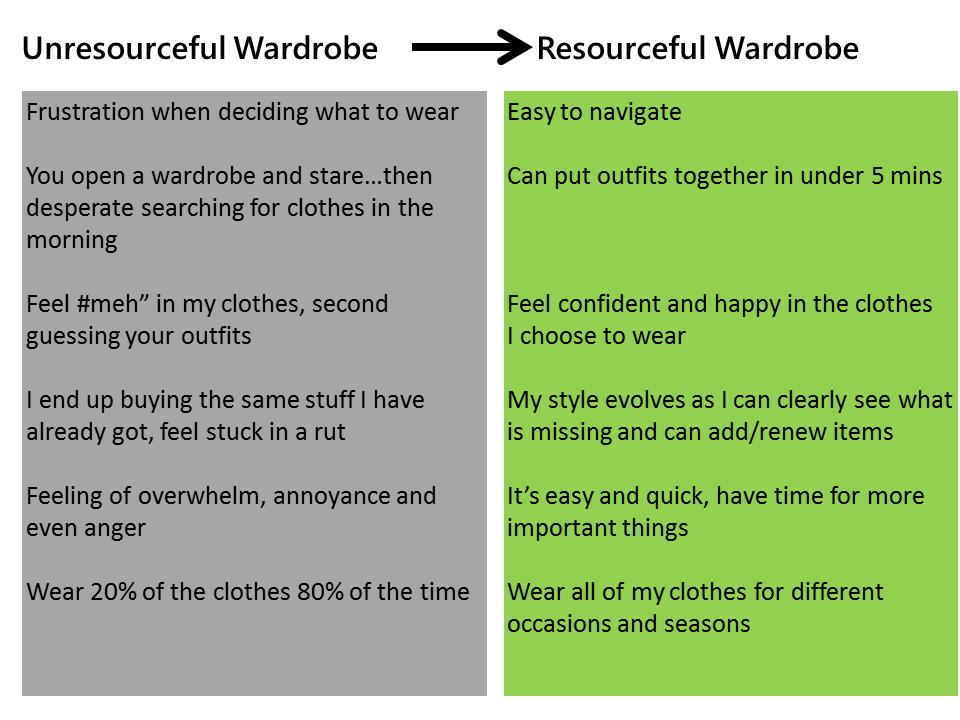 Webinar-Wardrobe Lab