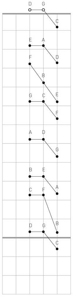 Guitar-fret-chart