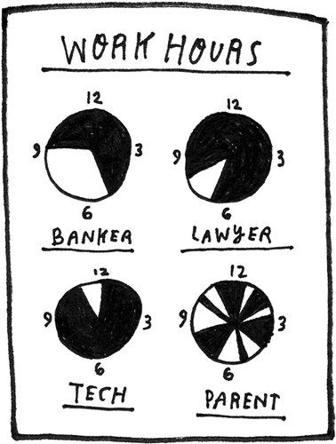 work hours pie charts