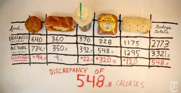calories-food