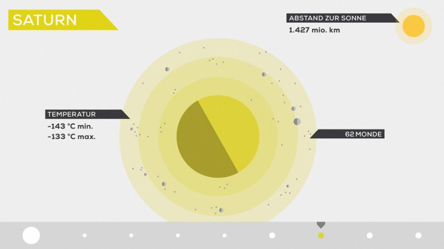 solar_system_kurzgesagt_motion_infographic_youtube_07-900x505