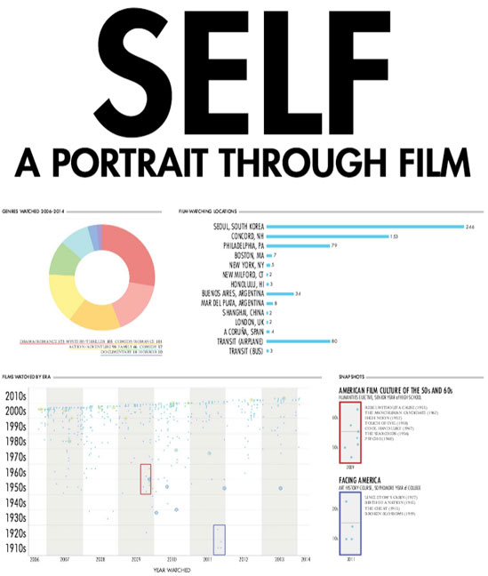 So-Hee's-Films