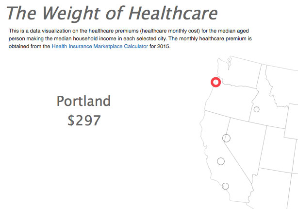 weight-of-healthcare