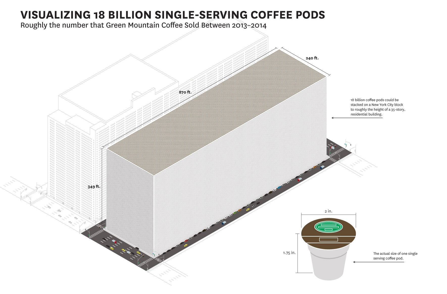 Dec15-VisionStatement15-K-Cups