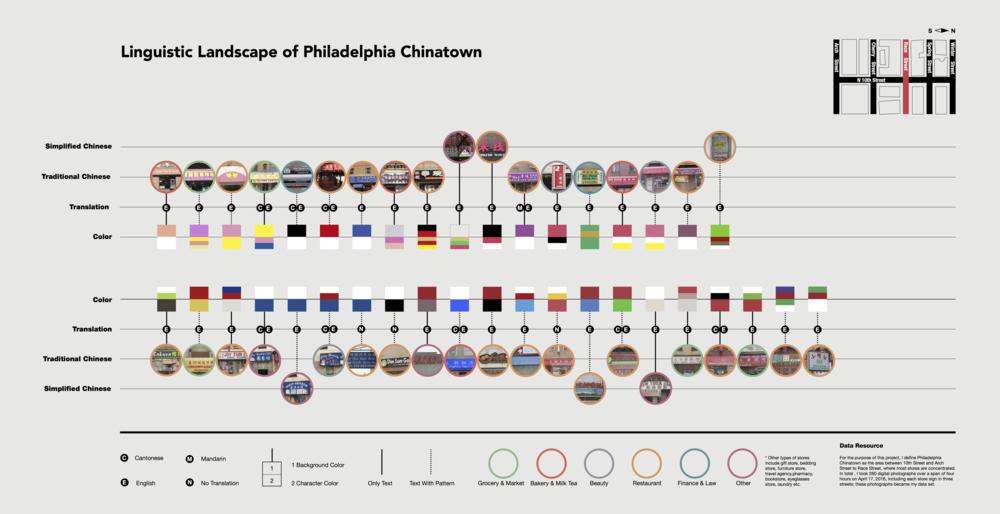 linguistic-landscape-of-philadelphia-chinatown1 6.png