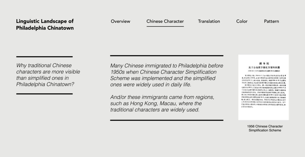 linguistic-landscape-of-philadelphia-chinatown1 12.png