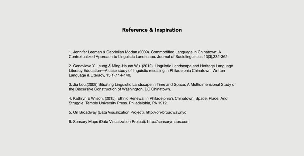 linguistic-landscape-of-philadelphia-chinatown1 21.png
